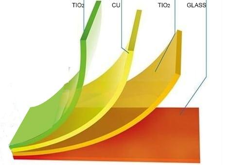 TITANIUM COATING GLASS