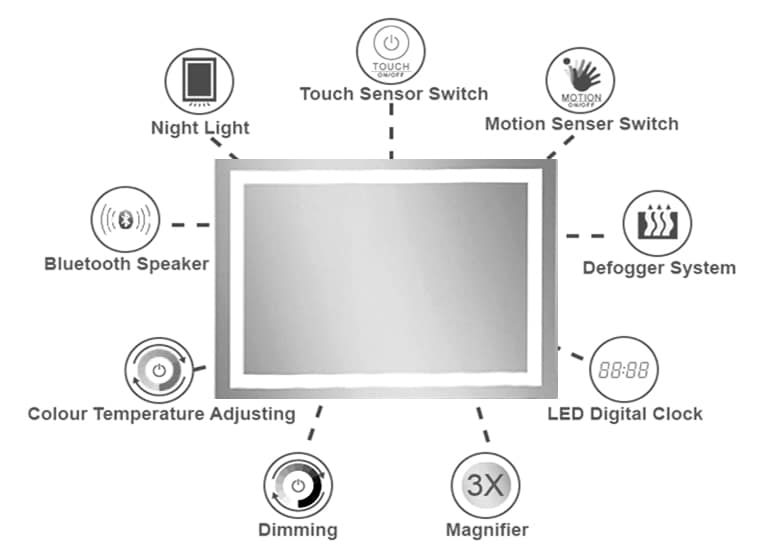 multi function for LED mirror